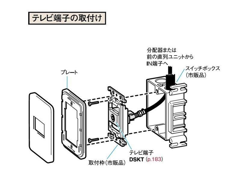 テレビ端子の取付 / マスプロ電工総合カタログ