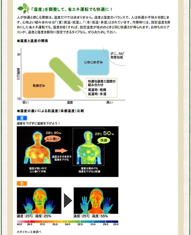体感温度と湿度の関係 / ダイキン