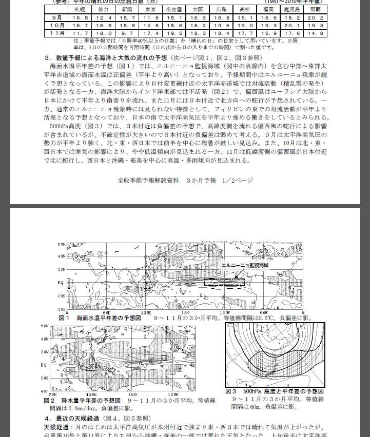 予報 気象庁 3 ヶ月 気象情報リンク集