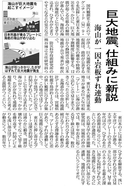 日経新聞 2011.10.10