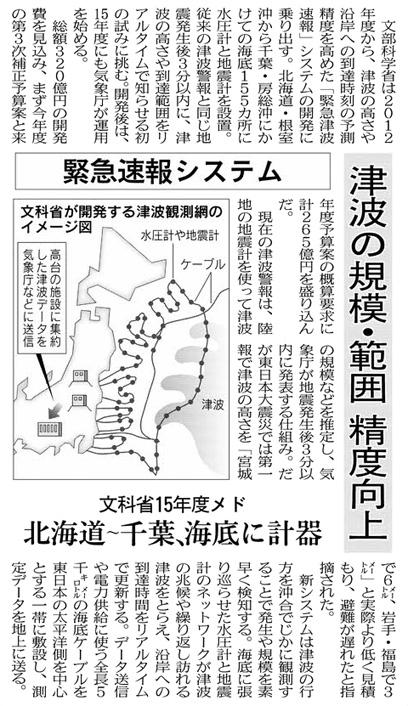 日経新聞 2011.10.20