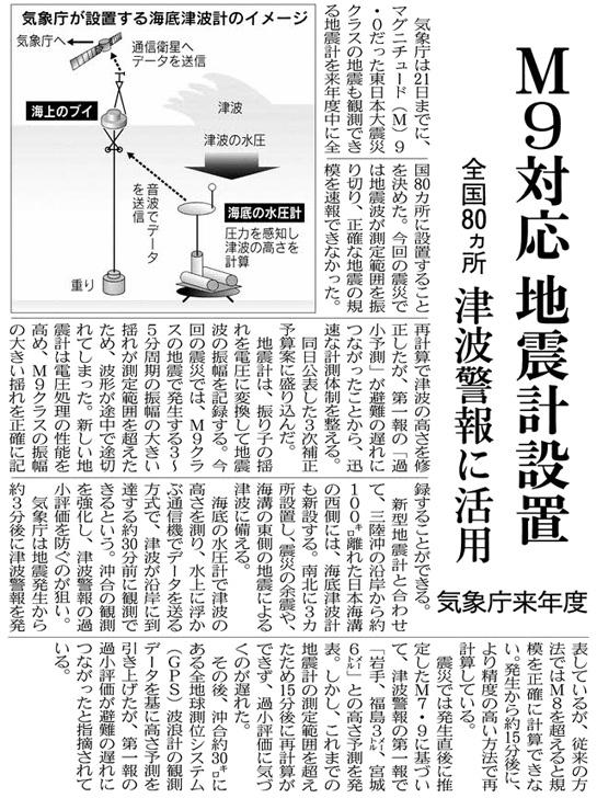 日経新聞 2011.10.21