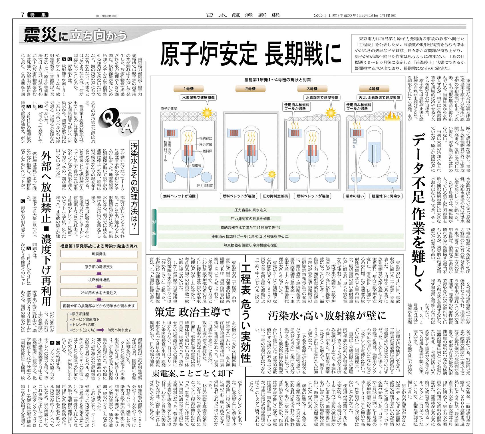 日経新聞 2011.5.2