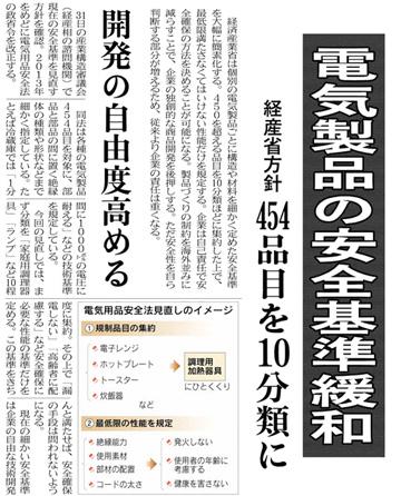 日経新聞 2011.5.24