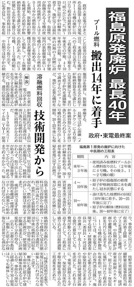 日経新聞 2011.12.15