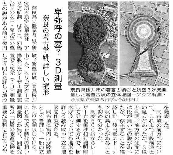 日経新聞 2012.6.6