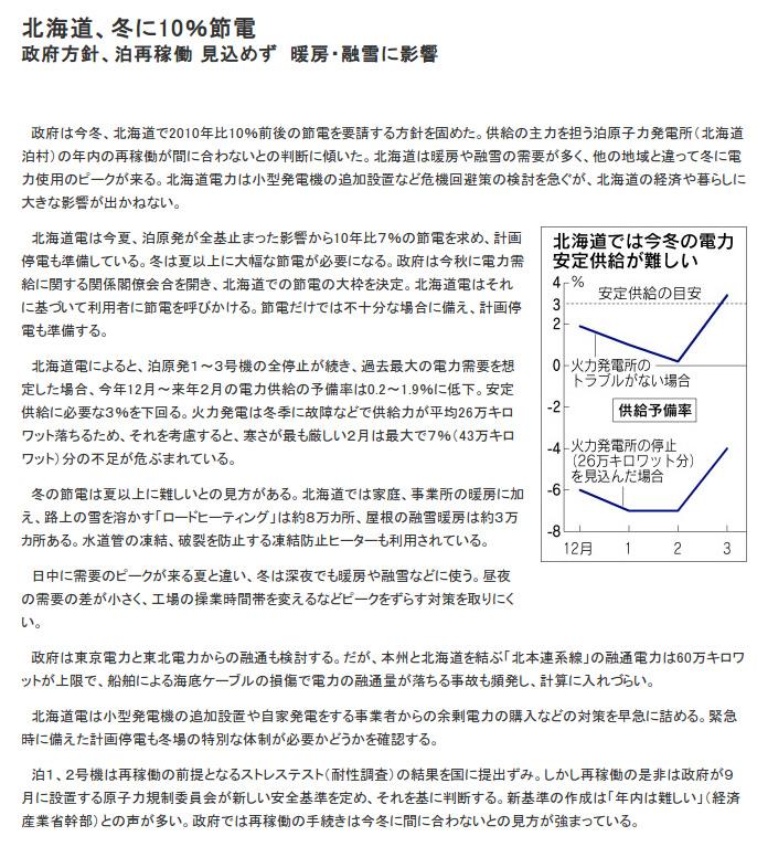日経電子版 2012.8.5