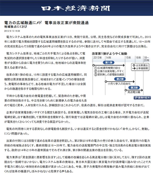 日経電子版 2013.6.13